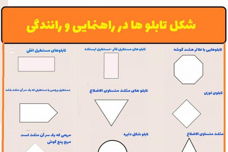 شکل تابلو ها در راهنمایی و رانندگی